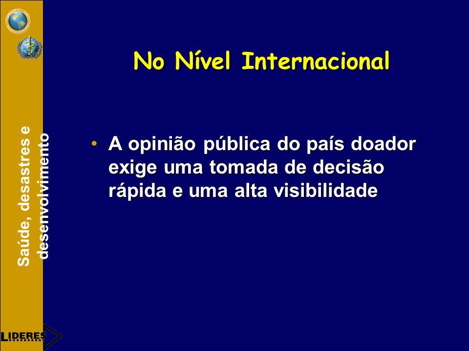 Saúde, desastres e desenvolvimento ASSISTÊNCIA INTERNACIONAL EM PERSPECTIVA...