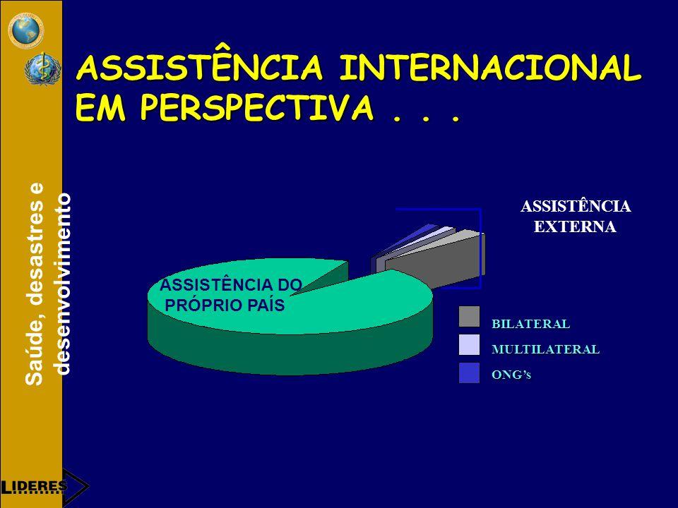 Saúde, desastres e desenvolvimento Mobilização de Recursos para Mitigação, preparação e resposta em casos de desastres Um caso especial!