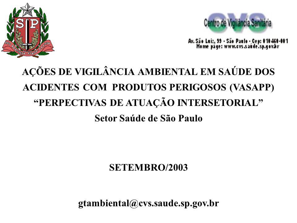 ÁREAS DO SETOR SAÚDE ENVOLVIDAS NA CONSOLIDAÇÃO DAS AÇÕES DA VASAPP - SP SECRETARIA DE VIGILÂNCIA EM SAÚDE - CGVAM / BR FUNASA / REGIONAL DE SP SECRETARIA ESTADUAL DE SAÚDE ASSISTÊNCIA HOSPITALAR CVS - SAMA – meio ambiente - GTOX - toxicovigilância - DVST – saúde do trabalhador - DITEP – produtos - VISAs – DIRs e Municípios