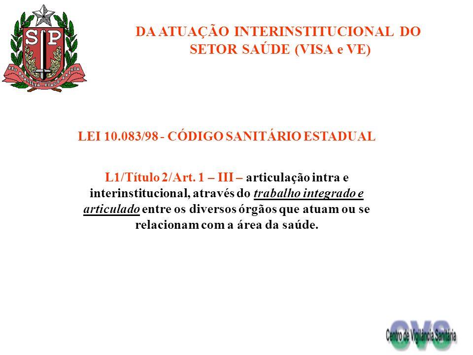 DA ATUAÇÃO INTERINSTITUCIONAL DO SETOR SAÚDE (VISA e VE) LEI 10.083/98 - CÓDIGO SANITÁRIO ESTADUAL L1/Título 2/Art. 1 – III – articulação intra e inte