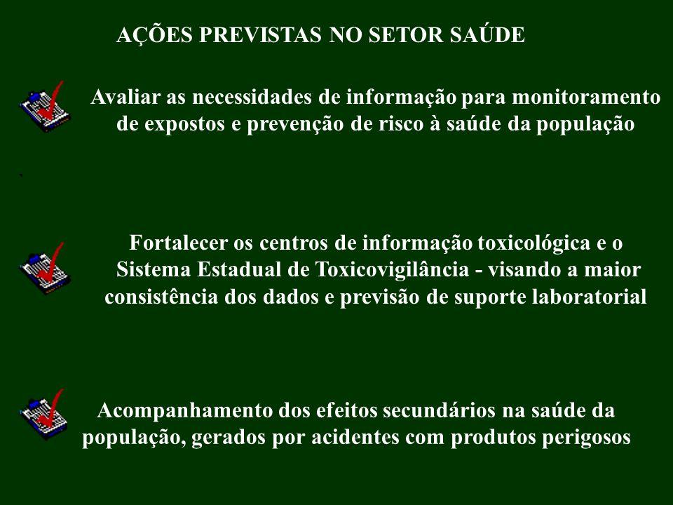 2001/ 2002 - CURSO: Prevenção, preparação e resposta a Desastres com Produtos Perigosos – atenção à saúde pública (CVS) JUNHO/2002 – SEMINÁRIO NACIONAL: Estruturação do Sistema de Informação em Vig.
