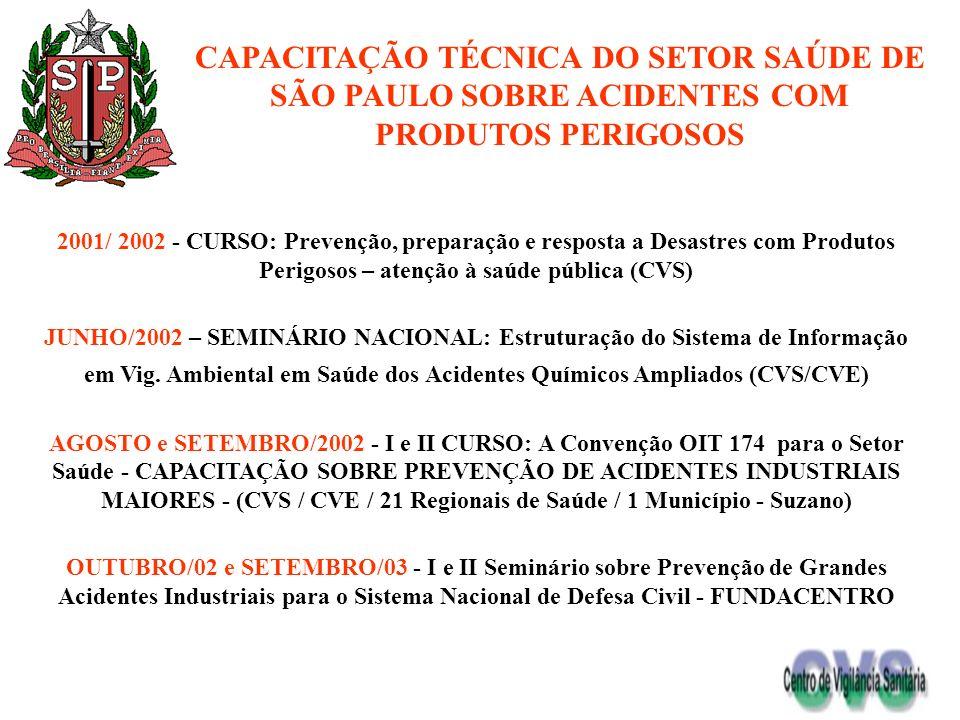 2001/ 2002 - CURSO: Prevenção, preparação e resposta a Desastres com Produtos Perigosos – atenção à saúde pública (CVS) JUNHO/2002 – SEMINÁRIO NACIONA