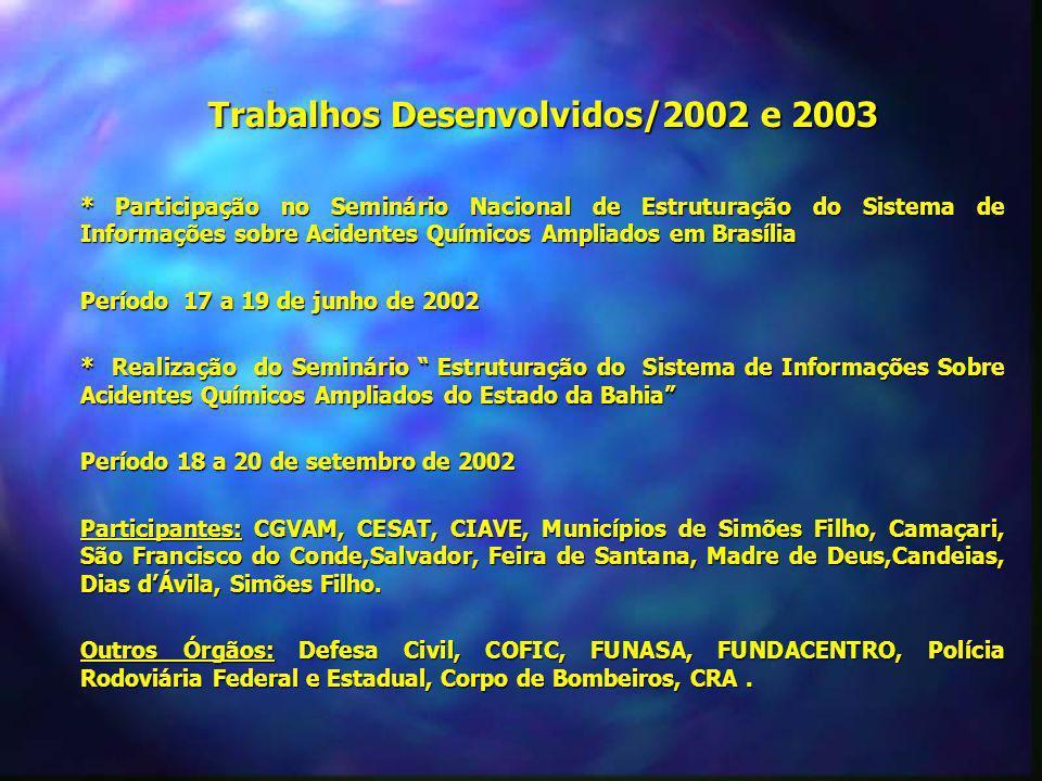Trabalhos Desenvolvidos/2002 e 2003 * Participação no Seminário Nacional de Estruturação do Sistema de Informações sobre Acidentes Químicos Ampliados