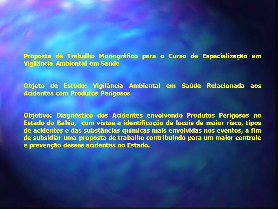 Proposta de Trabalho Monográfico para o Curso de Especialização em Vigilância Ambiental em Saúde Objeto de Estudo: Vigilância Ambiental em Saúde Relac