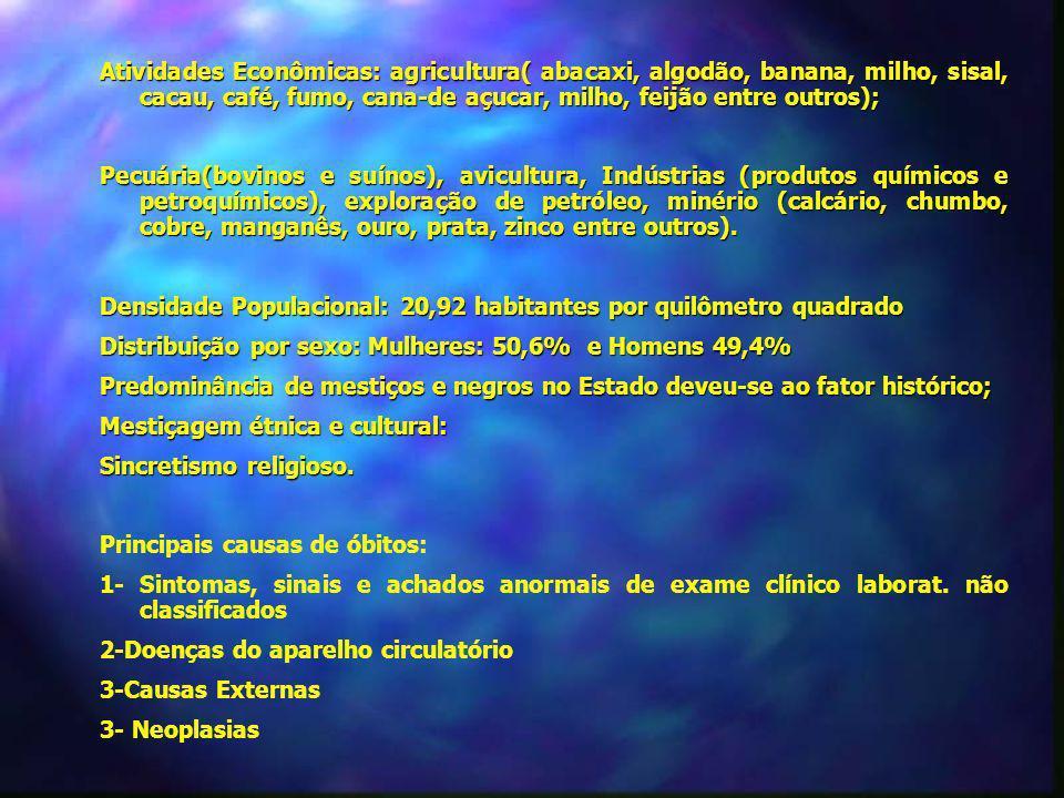 Atividades Econômicas: agricultura( abacaxi, algodão, banana, milho, sisal, cacau, café, fumo, cana-de açucar, milho, feijão entre outros); Pecuária(b