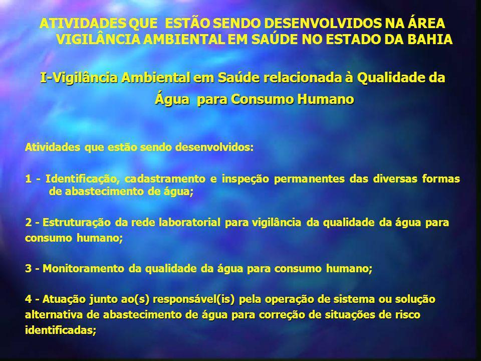 ATIVIDADES QUE ESTÃO SENDO DESENVOLVIDOS NA ÁREA VIGILÂNCIA AMBIENTAL EM SAÚDE NO ESTADO DA BAHIA I-Vigilância Ambiental em Saúde relacionada à Qualid