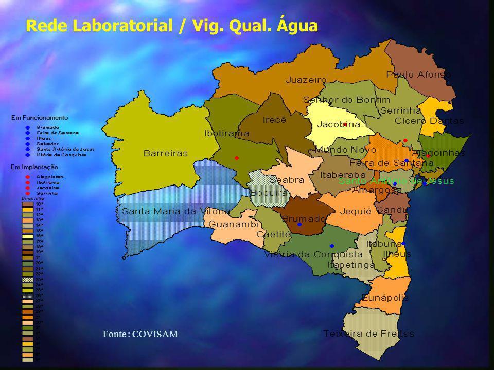 Rede Laboratorial / Vig. Qual. Água Fonte : COVISAM