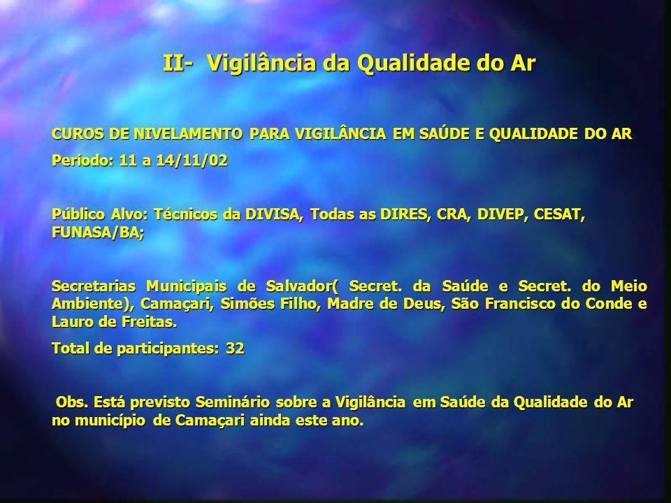 OUTRAS CAPACITAÇÕES/EVENTOS 1- Curso de Especialização em Vigilância Ambiental em Saúde Coordenadoria de Ensino: Núcleo de Estudos de Saúde Coletiva-NESC da Universidade Federal do Rio de Janeiro- UFRJ Promoção: DIVISA/SUVISA/SESAB CGVAM/SVSOPAS Deptº de Medicina Preventiva da UFRJ Local: Auditório da DIVISA Período: 07/07/03 a 06/12/03 Carga Horária: 360h