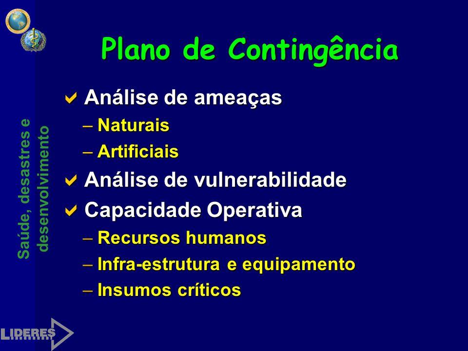 Saúde, desastres e desenvolvimento Plano de Contingência Análise de situaçãoAnálise de situação HipóteseHipótese Objetivos e metasObjetivos e metas Or