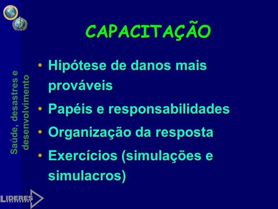 Saúde, desastres e desenvolvimento Plano de Contingência Características C LARO C OMPLETO C ONCISO