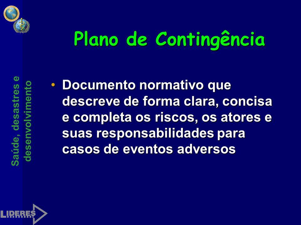 Saúde, desastres e desenvolvimento Preparativos PLANO CAPACITAÇÃORECURSOS