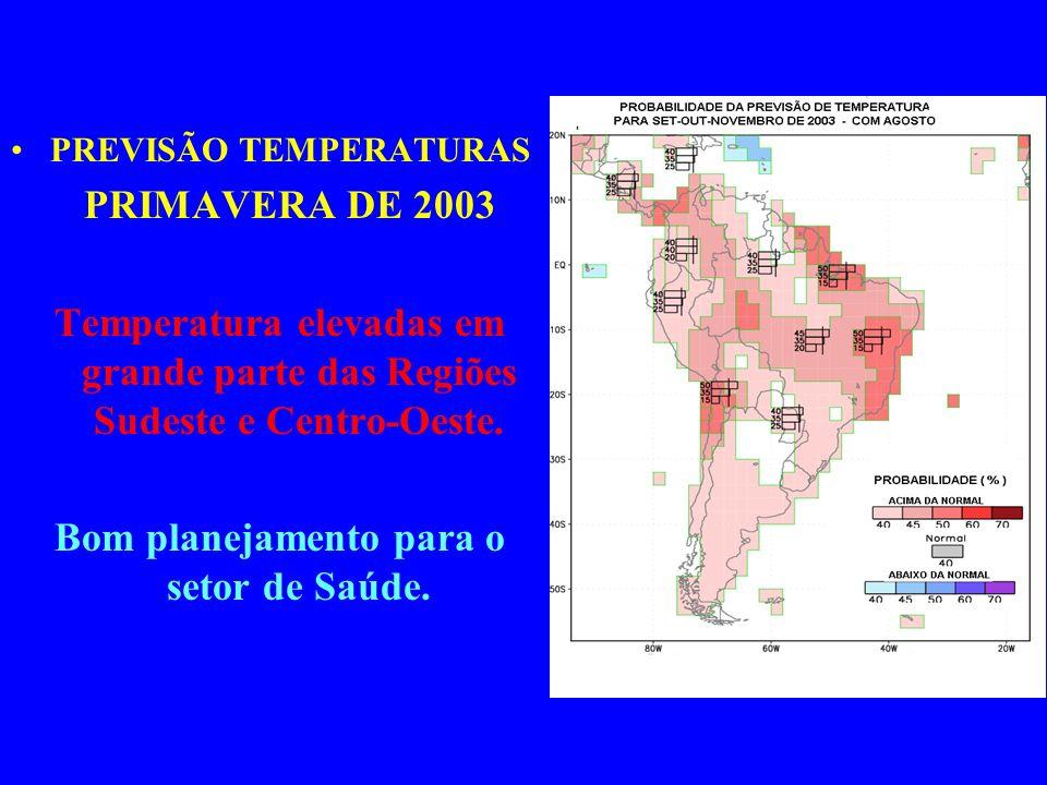 PREVISÃO TEMPERATURAS PRIMAVERA DE 2003 Temperatura elevadas em grande parte das Regiões Sudeste e Centro-Oeste.