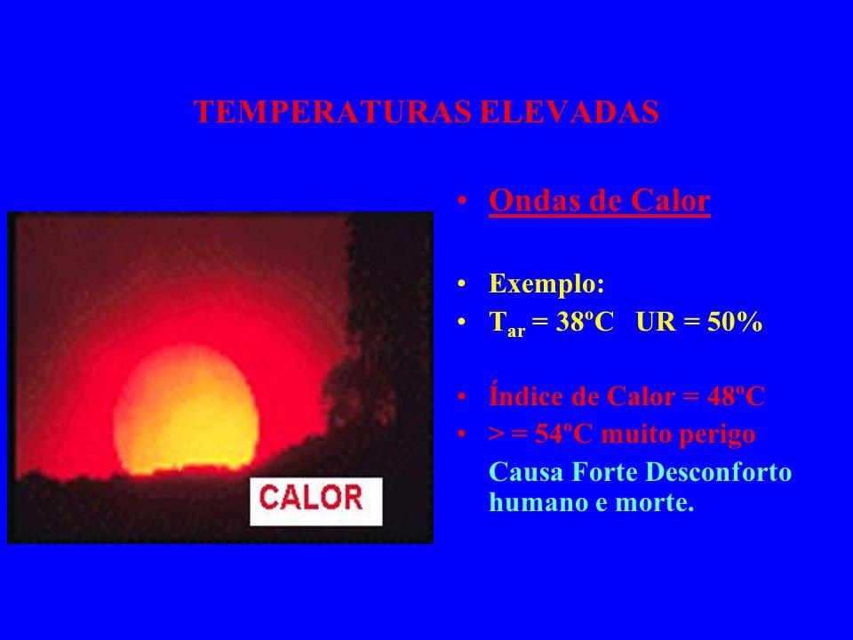 TEMPERATURAS ELEVADAS Ondas de Calor Exemplo: T ar = 38ºC UR = 50% Índice de Calor = 48ºC > = 54ºC muito perigo Causa Forte Desconforto humano e morte.