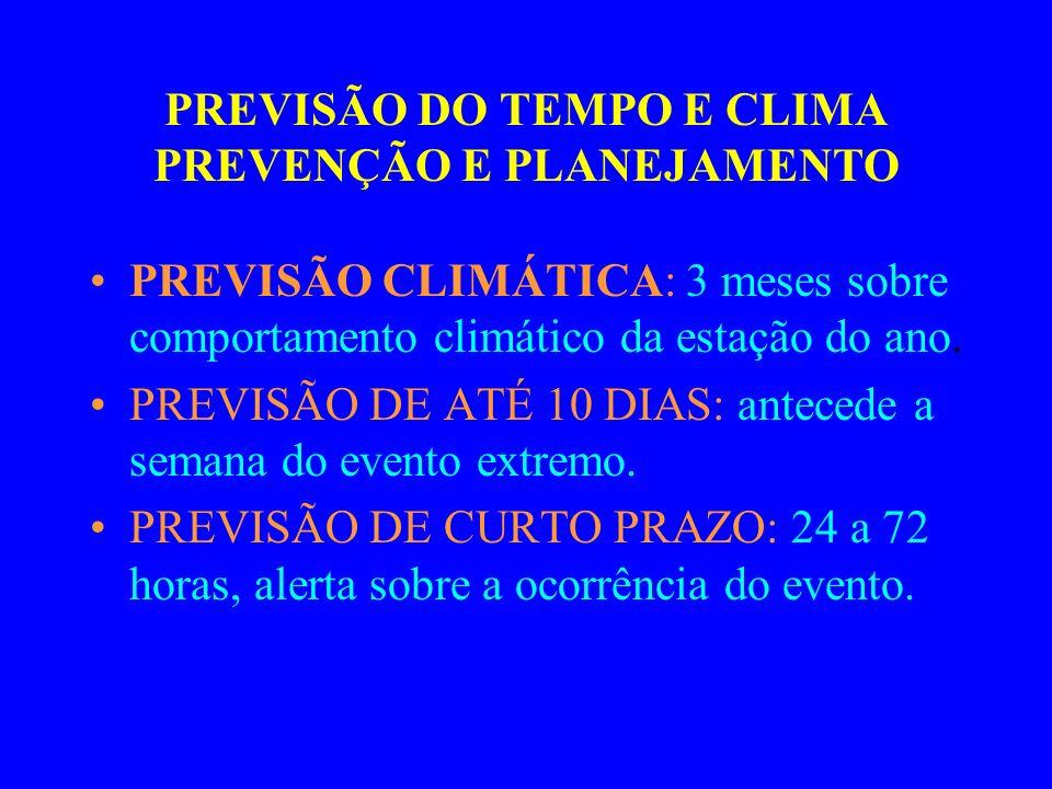 PREVISÃO DO TEMPO E CLIMA PREVENÇÃO E PLANEJAMENTO PREVISÃO CLIMÁTICA: 3 meses sobre comportamento climático da estação do ano.