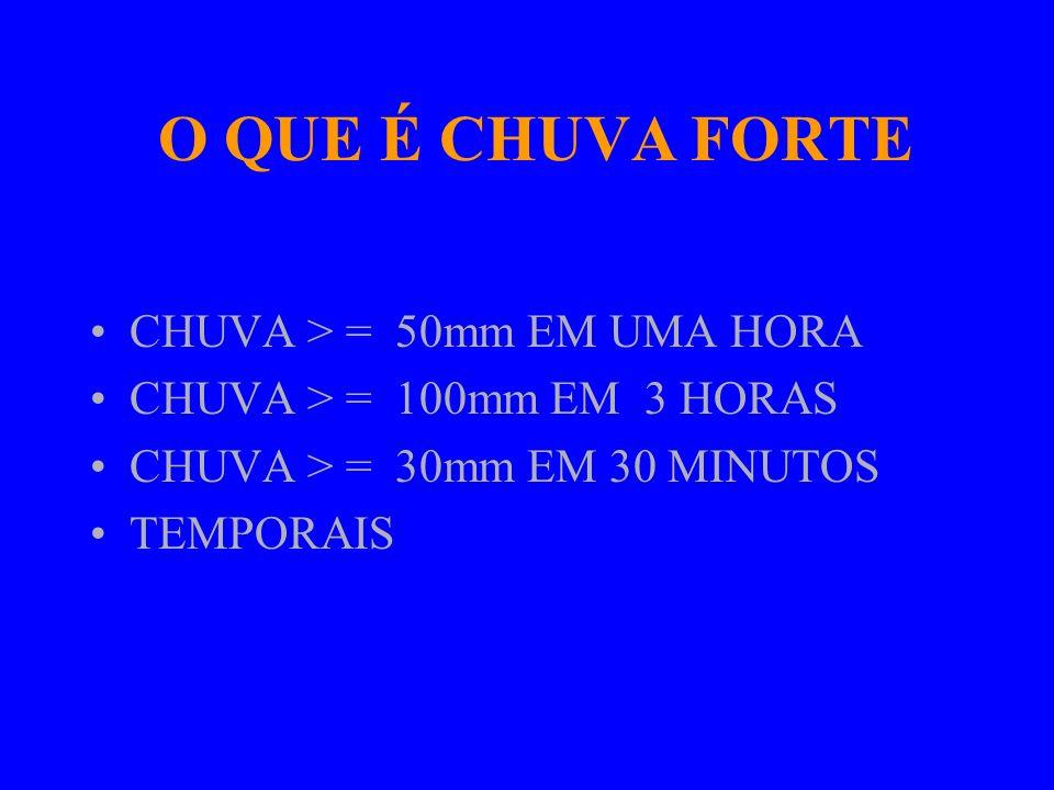 O QUE É CHUVA FORTE CHUVA > = 50mm EM UMA HORA CHUVA > = 100mm EM 3 HORAS CHUVA > = 30mm EM 30 MINUTOS TEMPORAIS