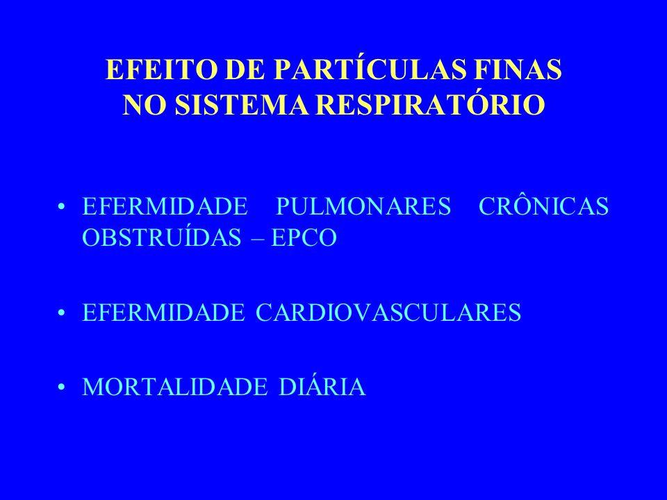 EFEITO DE PARTÍCULAS FINAS NO SISTEMA RESPIRATÓRIO EFERMIDADE PULMONARES CRÔNICAS OBSTRUÍDAS – EPCO EFERMIDADE CARDIOVASCULARES MORTALIDADE DIÁRIA