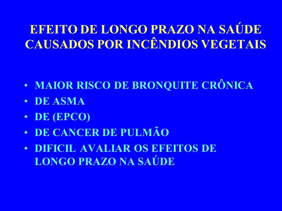 EFEITO DE LONGO PRAZO NA SAÚDE CAUSADOS POR INCÊNDIOS VEGETAIS MAIOR RISCO DE BRONQUITE CRÔNICA DE ASMA DE (EPCO) DE CANCER DE PULMÃO DIFICIL AVALIAR OS EFEITOS DE LONGO PRAZO NA SAÚDE