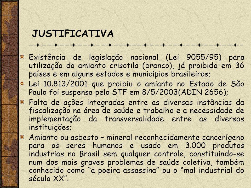 JUSTIFICATIVA Existência de legislação nacional (Lei 9055/95) para utilização do amianto crisotila (branco), já proibido em 36 países e em alguns esta