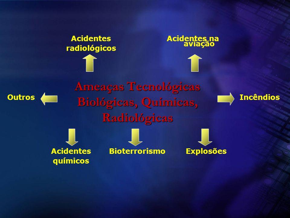Ameaças Tecnológicas Biológicas, Químicas, Radiológicas Acidentes radiológicos Acidentes na aviação Incêndios ExplosõesAcidentes químicos Outros Biote