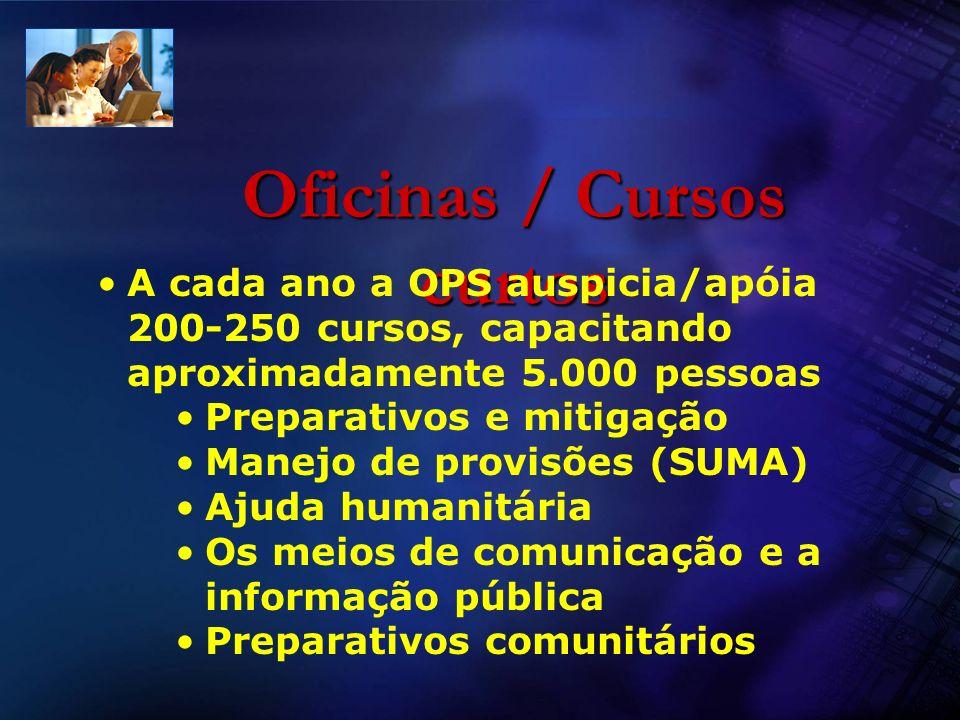Oficinas / Cursos curtos A cada ano a OPS auspicia/apóia 200-250 cursos, capacitando aproximadamente 5.000 pessoas Preparativos e mitigação Manejo de