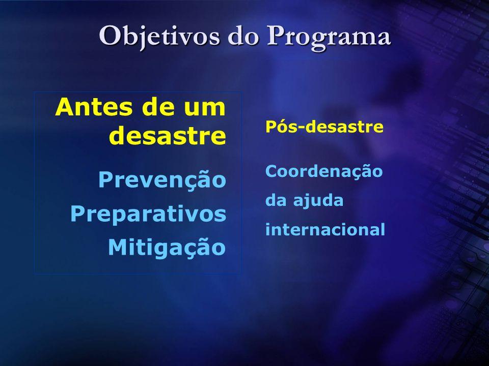 Antes de um desastre Pós-desastre Prevenção Preparativos Mitigação Coordenação da ajuda internacional Objetivos do Programa