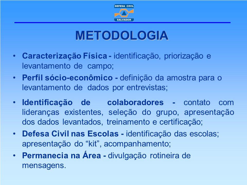 Caracterização Física - identificação, priorização e levantamento de campo; Perfil sócio-econômico - definição da amostra para o levantamento de dados