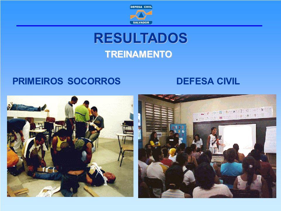 TREINAMENTO PRIMEIROS SOCORROS DEFESA CIVIL RESULTADOS