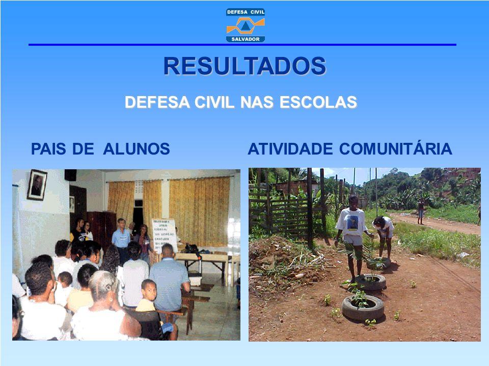 DEFESA CIVIL NAS ESCOLAS PAIS DE ALUNOS ATIVIDADE COMUNITÁRIA RESULTADOS