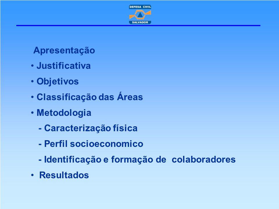 Apresentação Justificativa Objetivos Classificação das Áreas Metodologia - Caracterização física - Perfil socioeconomico - Identificação e formação de