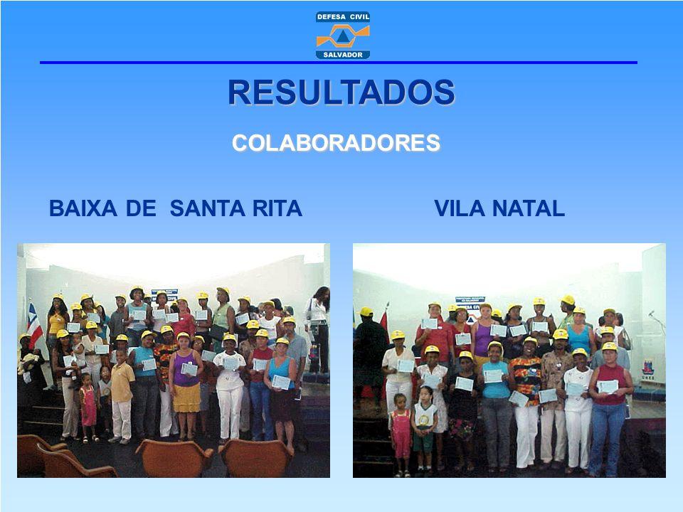 COLABORADORES BAIXA DE SANTA RITA VILA NATAL RESULTADOS