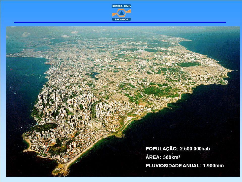POPULAÇÃO: 2.500.000hab ÁREA: 360km 2 PLUVIOSIDADE ANUAL: 1.900mm