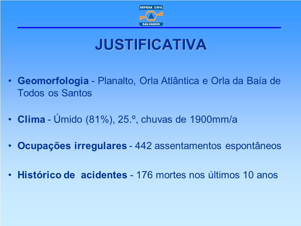 JUSTIFICATIVA Geomorfologia - Planalto, Orla Atlântica e Orla da Baía de Todos os Santos Clima - Úmido (81%), 25.º, chuvas de 1900mm/a Ocupações irreg