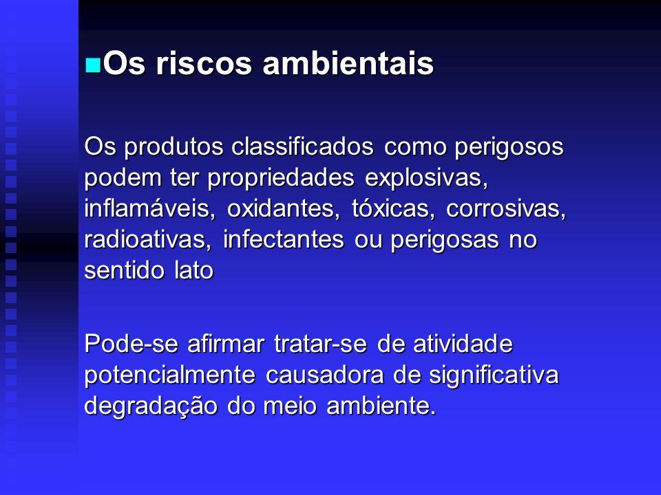 Produtos Químicos mais Transportados no Brasil ProdutoIndústria de Origem Estado FísicoTotal Anual (t/ano) Hidróxido de Sódio Química Inorgânica Sólid