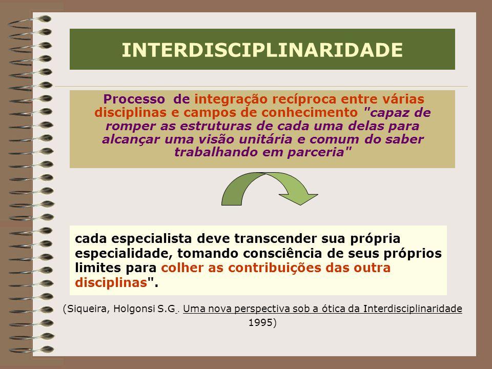 INTERDISCIPLINARIDADE Modelo de Gestão Compartilhada INTERSETORIALIDADE