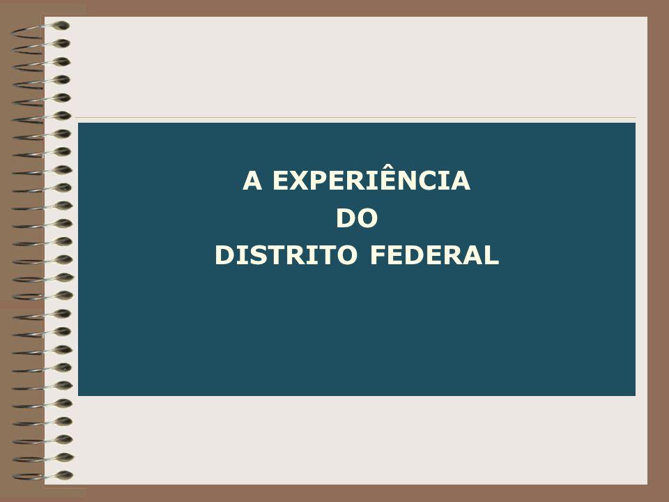 O Distrito Federal Localização: Estado de Goiás Área: 5.789,16 km 2 Altitude: 1.172 m Bacias hidrográficas=07 Unidades de Conservação e Proteção ambiental= 27 Abastecimento água= 91,61% Coleta esgoto=88% Coleta de resíduos sólidos=91,1% (87% aterro controlado) Aspecto físico Aspecto populacional População: 2.051.146 hab.
