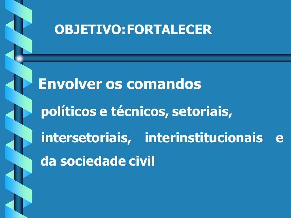 OBJETIVO:FORTALECER Envolver os comandos políticos e técnicos, setoriais, intersetoriais, interinstitucionais e da sociedade civil