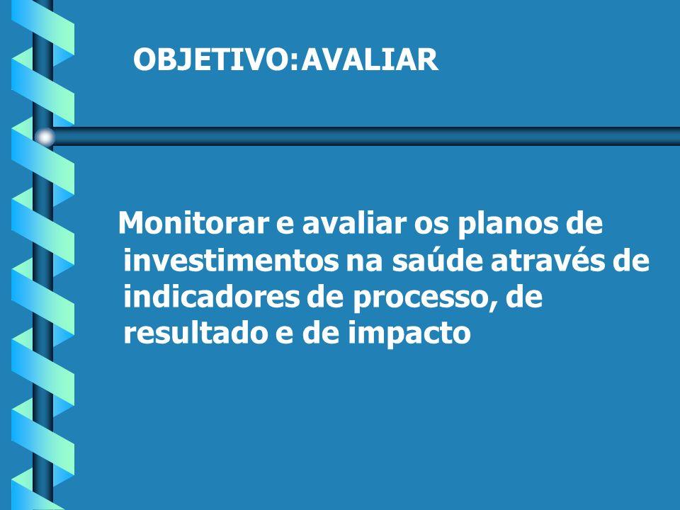 OBJETIVO:AVALIAR Monitorar e avaliar os planos de investimentos na saúde através de indicadores de processo, de resultado e de impacto