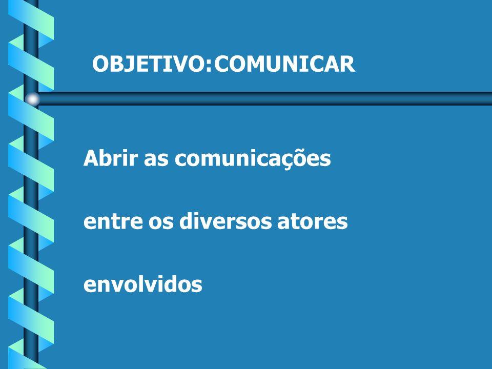 OBJETIVO:COMUNICAR Abrir as comunicações entre os diversos atores envolvidos