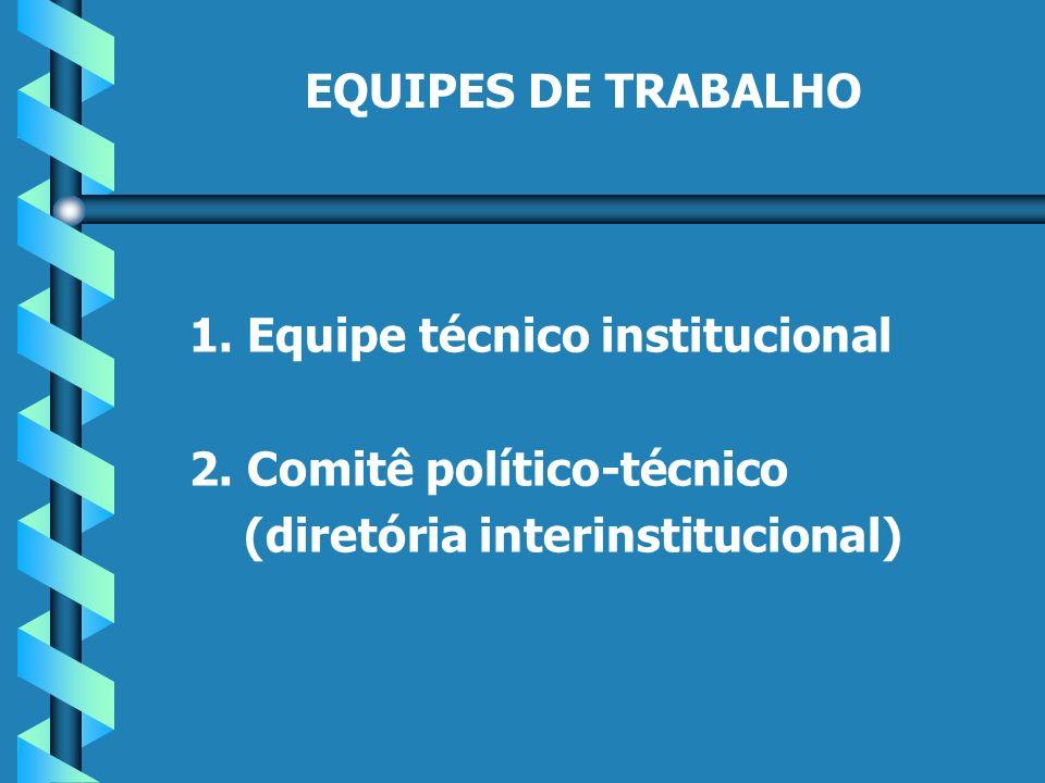 EQUIPES DE TRABALHO 1. Equipe técnico institucional 2.