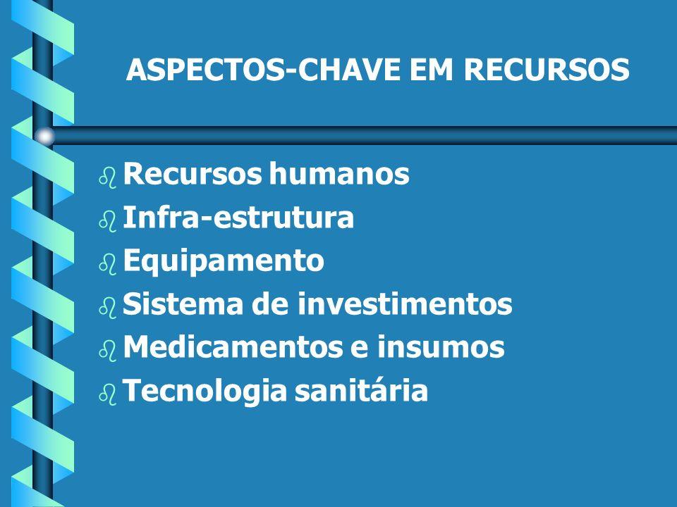 ASPECTOS-CHAVE EM RECURSOS b b Recursos humanos b b Infra-estrutura b b Equipamento b b Sistema de investimentos b b Medicamentos e insumos b b Tecnologia sanitária