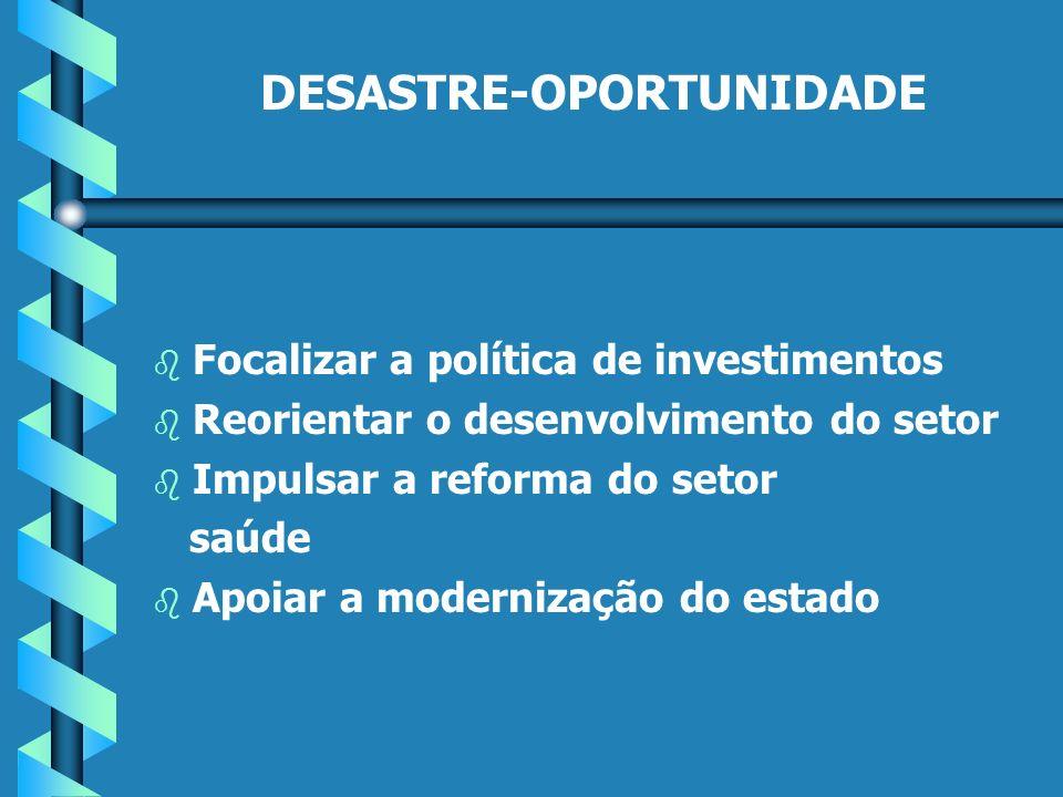 DESASTRE-OPORTUNIDADE b b Focalizar a política de investimentos b b Reorientar o desenvolvimento do setor b b Impulsar a reforma do setor saúde b b Apoiar a modernização do estado