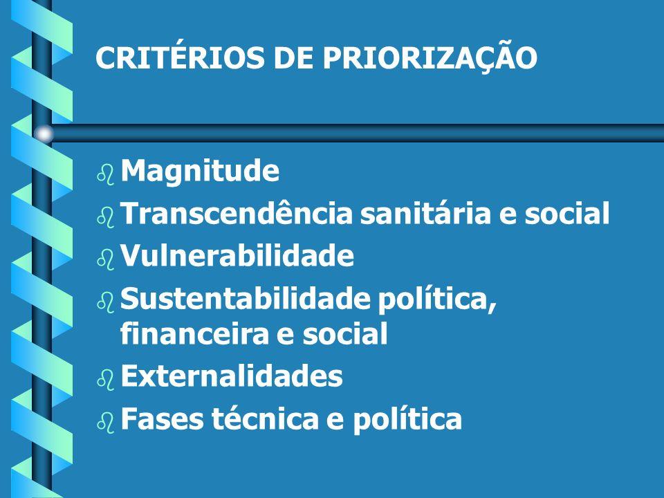 CRITÉRIOS DE PRIORIZAÇÃO b b Magnitude b b Transcendência sanitária e social b b Vulnerabilidade b b Sustentabilidade política, financeira e social b b Externalidades b b Fases técnica e política