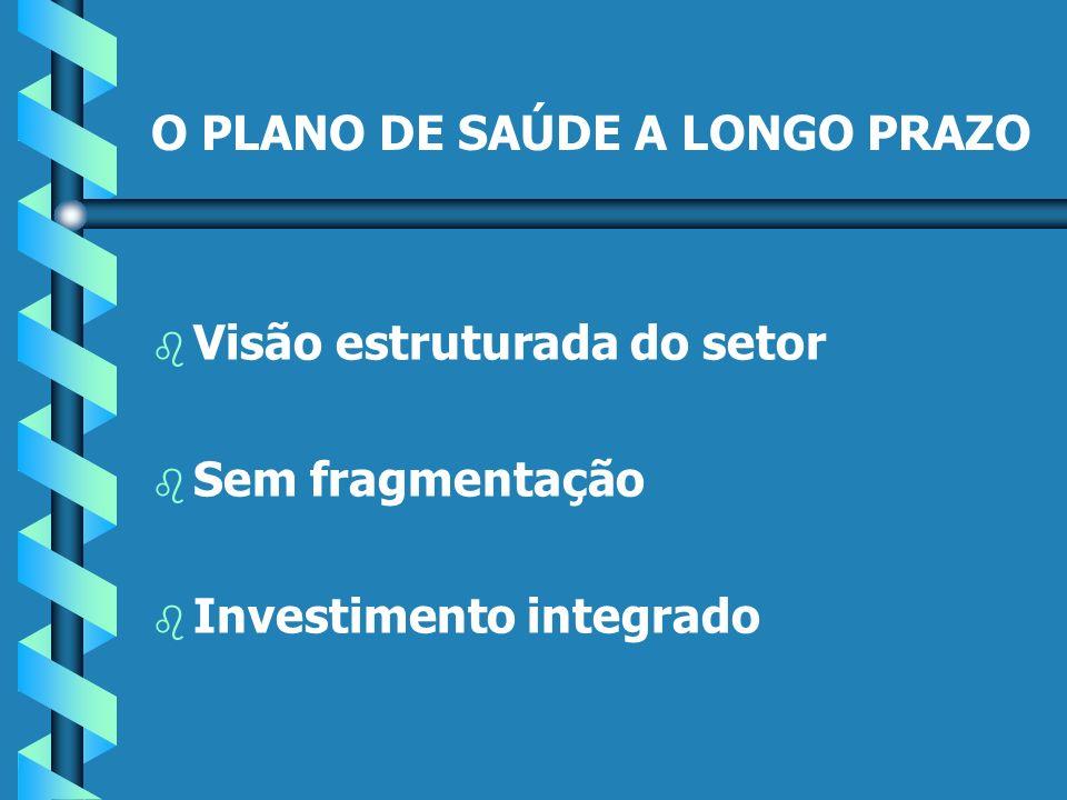 O PLANO DE SAÚDE A LONGO PRAZO b b Visão estruturada do setor b b Sem fragmentação b b Investimento integrado