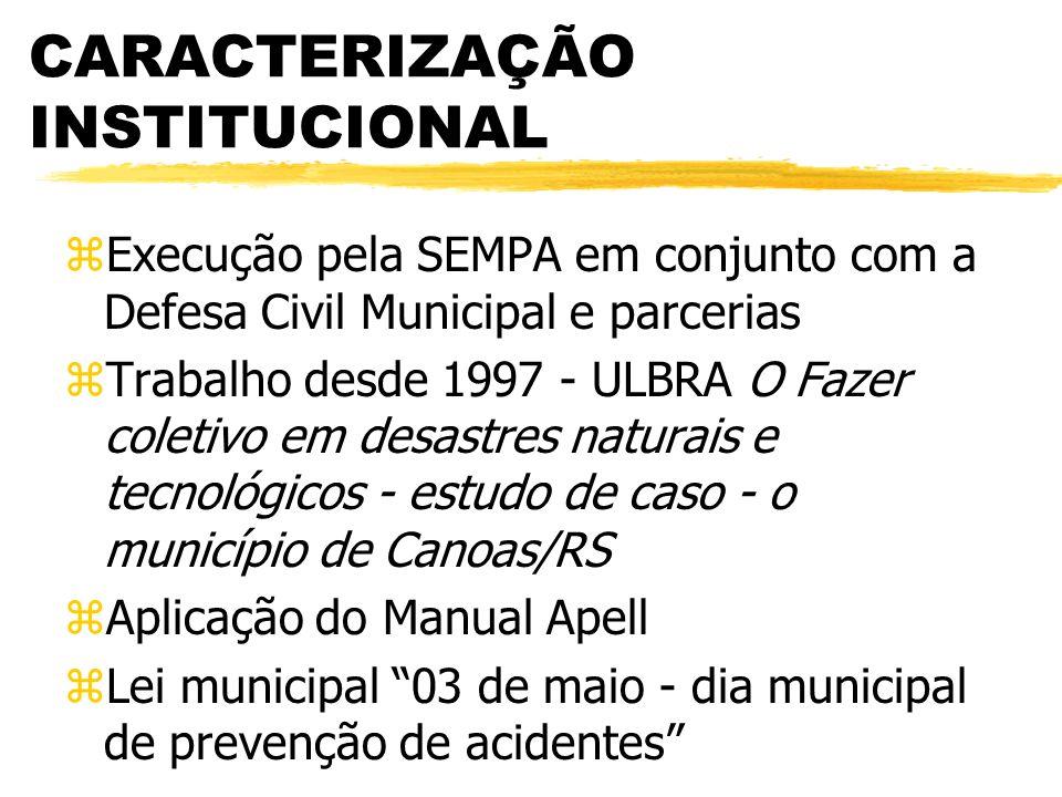 CARACTERIZAÇÃO INSTITUCIONAL zExecução pela SEMPA em conjunto com a Defesa Civil Municipal e parcerias zTrabalho desde 1997 - ULBRA O Fazer coletivo e