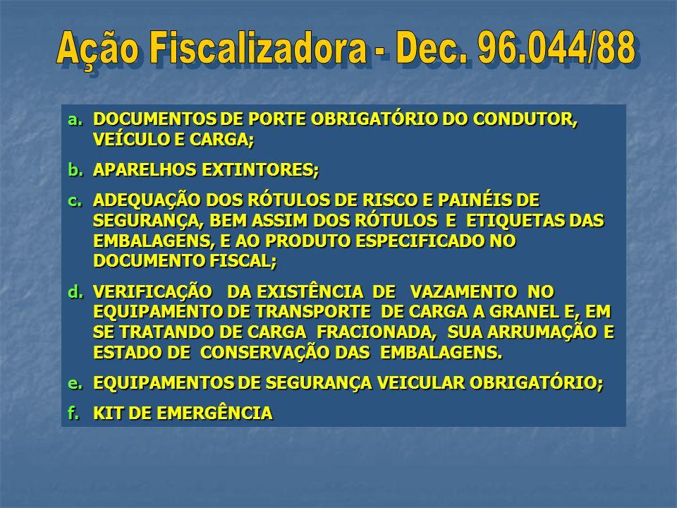 CAPACITAÇÃO TÉCNICA DO PESSOAL ENVOLVIDO; CAPACITAÇÃO TÉCNICA DO PESSOAL ENVOLVIDO; RECEPTIVIDADE DO SETOR DE TRANSPORTE; RECEPTIVIDADE DO SETOR DE TRANSPORTE; PODER DE POLÍCIA PARA AUTUAR E APLICAR PENALIDADES E MEDIDAS ADMINISTRATIVAS; PODER DE POLÍCIA PARA AUTUAR E APLICAR PENALIDADES E MEDIDAS ADMINISTRATIVAS; ÁREA SEGURA PARA CUSTÓDIA, CORREÇÃO DE PROBLEMAS E TRANSVASO DE SUBSTÂNCIAS DOS VEÍCULOS IRREGULARES (APRENDIDOS).