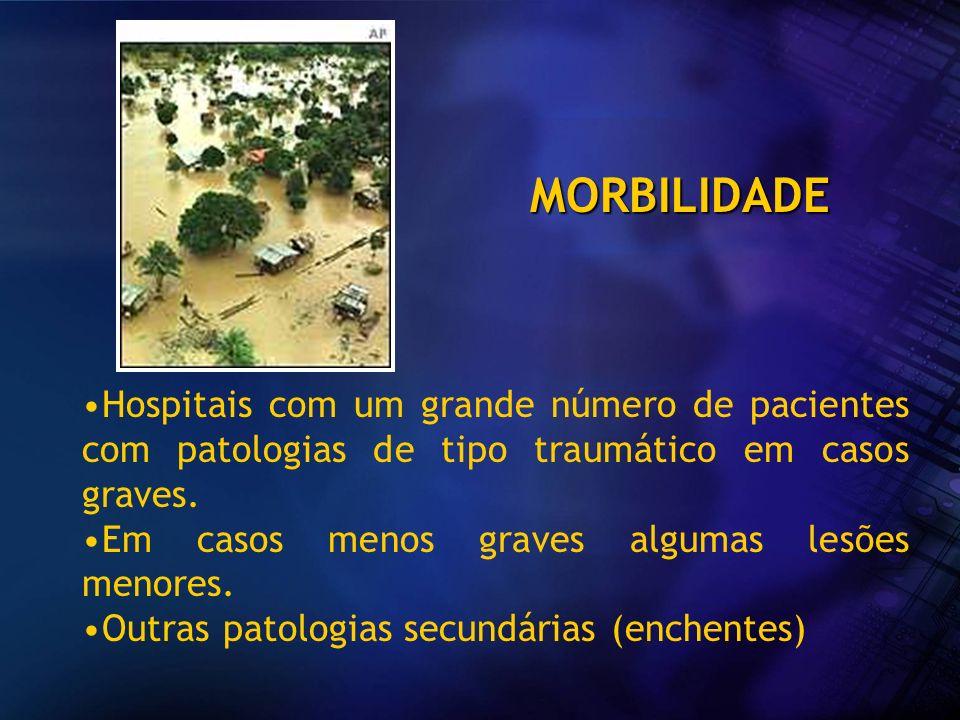 MORBILIDADE Hospitais com um grande número de pacientes com patologias de tipo traumático em casos graves. Em casos menos graves algumas lesões menore