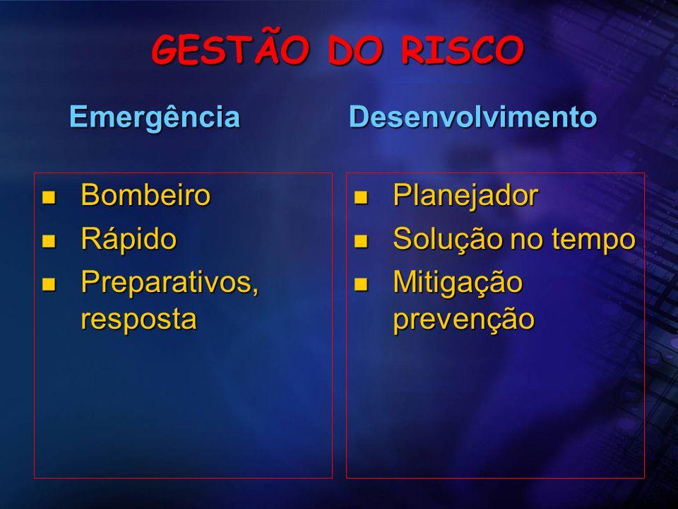 Emergência Desenvolvimento Bombeiro Bombeiro Rápido Rápido Preparativos, resposta Preparativos, resposta Planejador Planejador Solução no tempo Soluçã