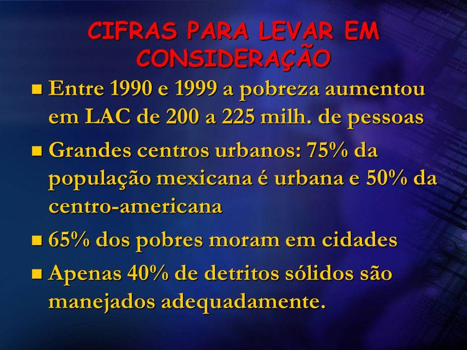CIFRAS PARA LEVAR EM CONSIDERAÇÃO Entre 1990 e 1999 a pobreza aumentou em LAC de 200 a 225 milh. de pessoas Entre 1990 e 1999 a pobreza aumentou em LA