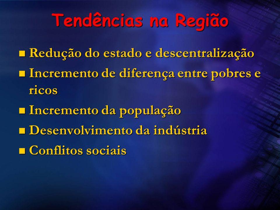 Tendências na Região Redução do estado e descentralização Redução do estado e descentralização Incremento de diferença entre pobres e ricos Incremento