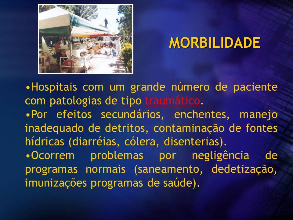 MORBILIDADE Hospitais com um grande número de paciente com patologias de tipo traumático. Por efeitos secundários, enchentes, manejo inadequado de det